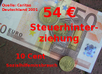 Im Vergleich 10 Cent <br/>zu 54 Euro