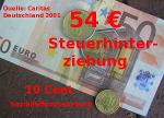 Im Vergleich 10 Cent <br/>zu 54 Euro